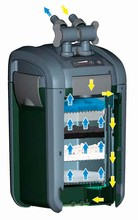 JBJ Reaction Professional Canister Filter - PRO 45 - With Built-In UV and Electronic Flow Control
