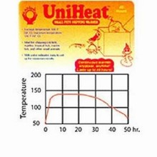 UniHeat Shipping Warmer (Heat Pack) - 40 Hour (Item Currently Unavailable)