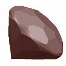 Chocolatform
